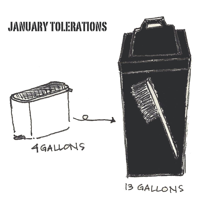 tolerations-january1