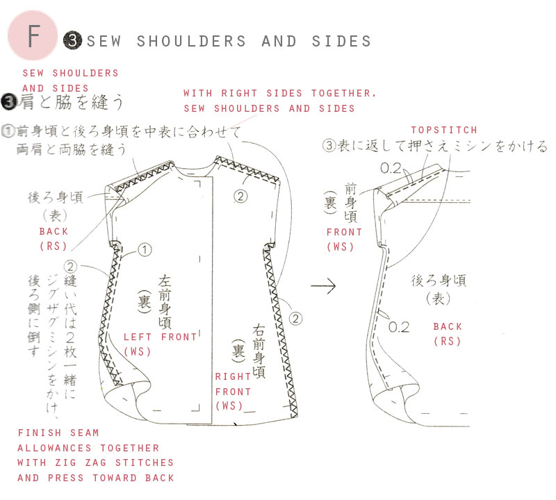 front-placket-dress-tutorialF